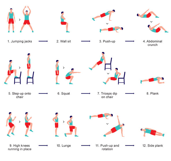 scientific workout