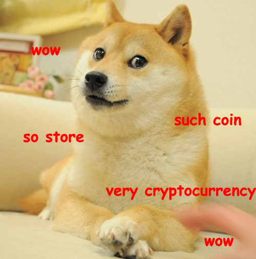 Doge Coinmarketcap